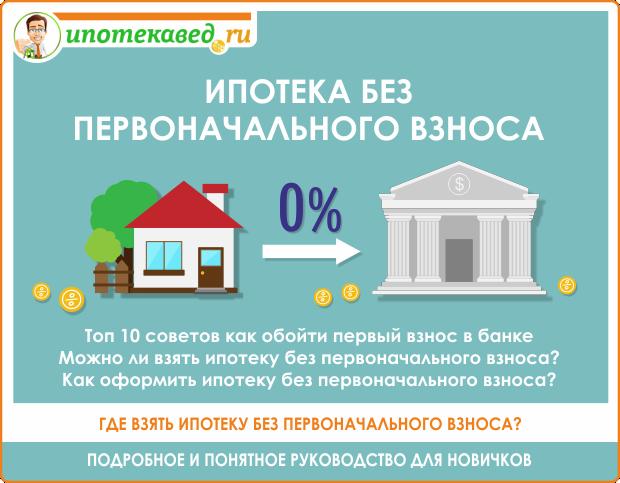 Потребительский кредит в тамбове