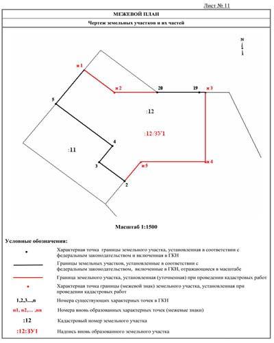 Понятие спорная сделка земельного участка