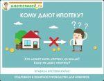 Кому дают ипотеку и как – основные требования к заемщикам, перечень запрашиваемых документов и самые распространенные причины отказов