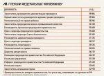 Выслуга лет у госслужащих – Пенсия госслужащим в 2018 году: закон в России, размер и расчет, проект повышения пенсионного возраста госслужащим, пенсия по выслуге лет, последние новости о повышении
