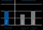 Гарантия с ц – Гарантия и сервис — информация о гарантийном обслуживании, адреса сервисных центров в Санкт-Петербурге