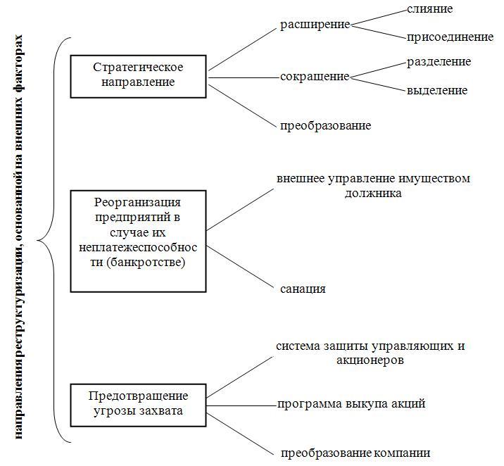 Закон программе переселения с временным убежищем в россии 2019