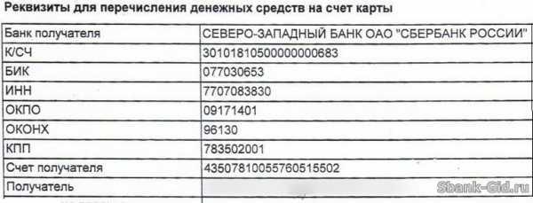 реквизиты пао сбербанк россии северо-западный филиал