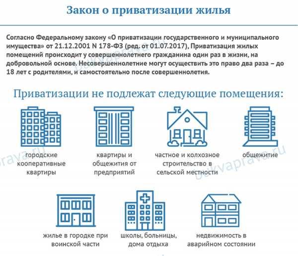 При приватизации в собственность квартиры кому обязаны выделить обязательную долю