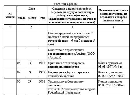 Льготы пенсионерам по жкх в москве