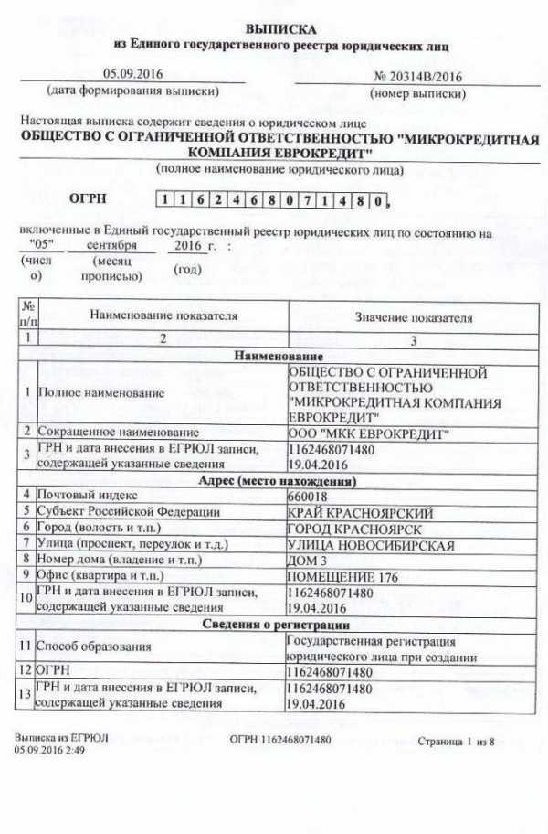 Сведения о государственной регистрации физических лиц в качестве ип код октмо в декларации 2 ндфл