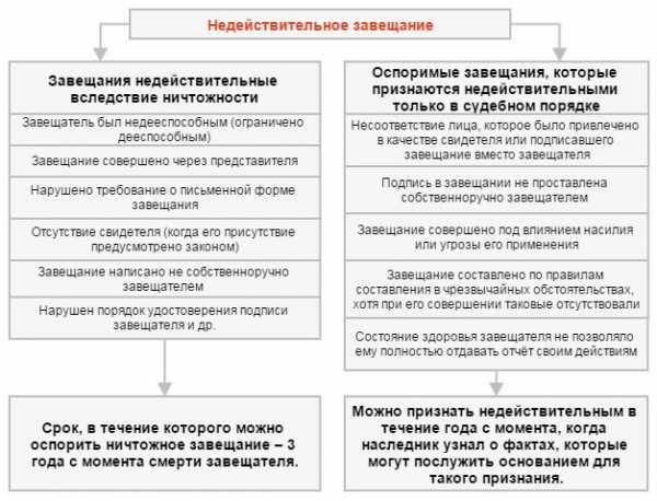 Получения патента на город красногорск сколько стоит